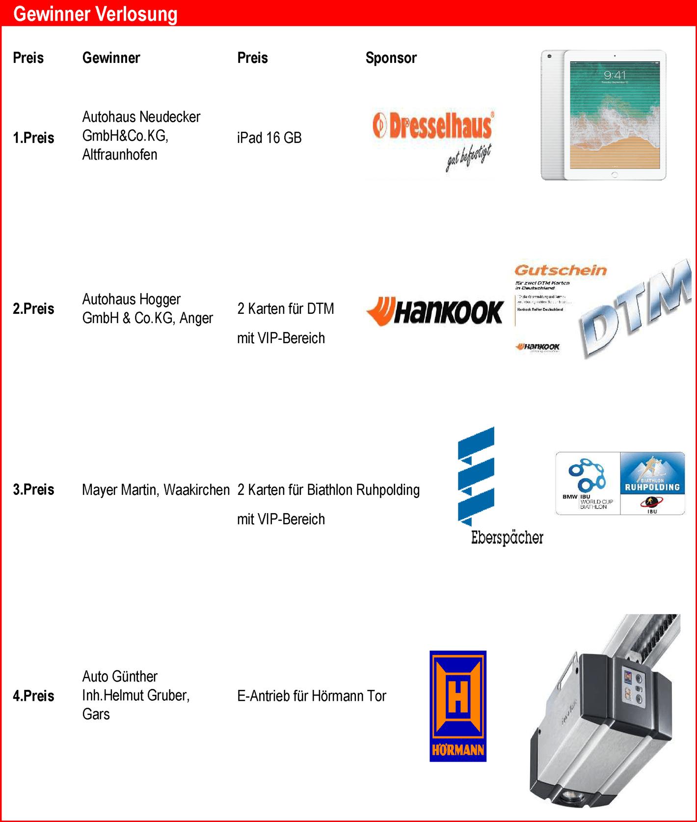 Gewinner-Hausmesse-1