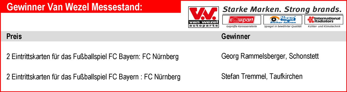 Gewinner-Van-Wezel-8